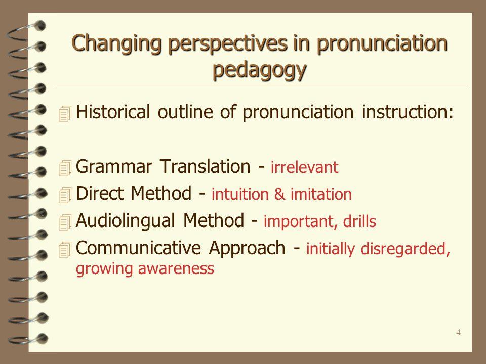 14 Suprasegmentals 2 4 Bogle,D.1996. Practical phonology.