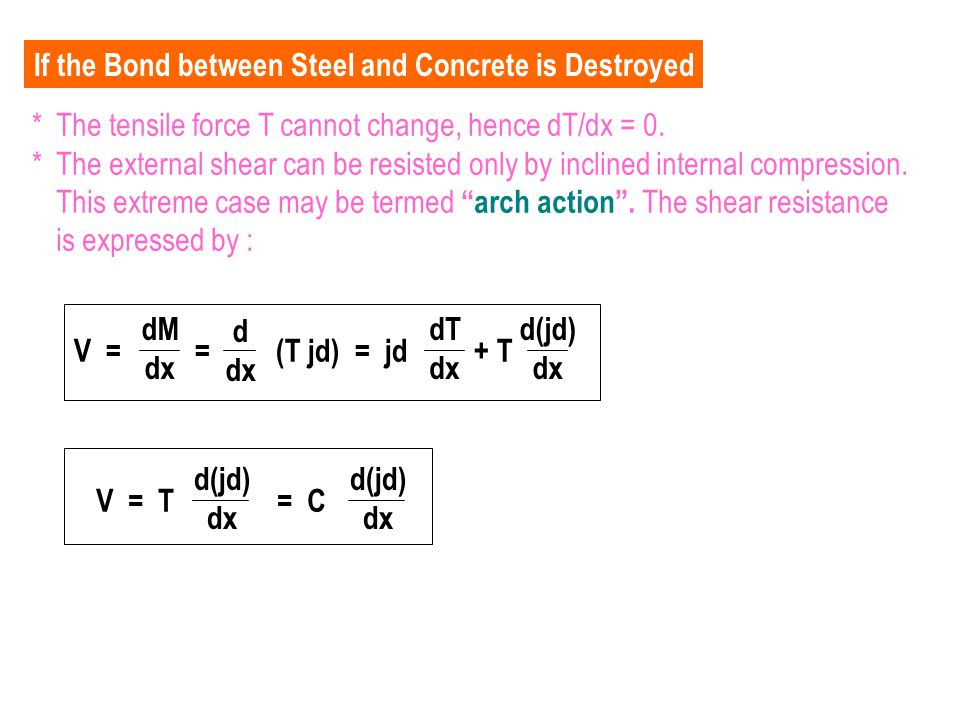 If the Bond between Steel and Concrete is Destroyed * The tensile force T cannot change, hence dT/dx = 0. *The external shear can be resisted only by