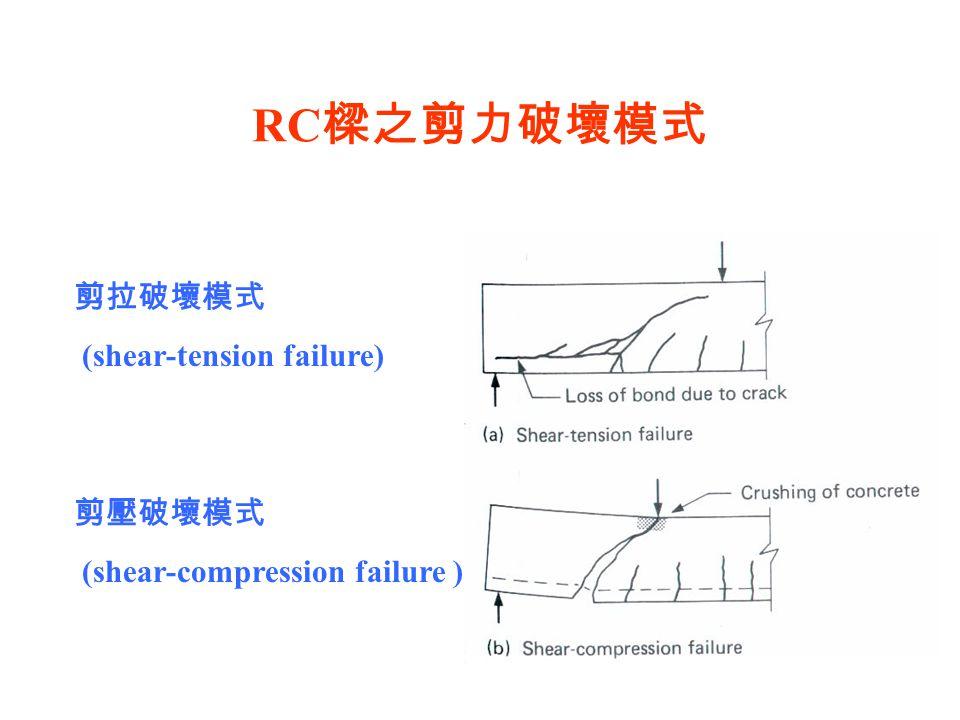 RC 樑之剪力破壞模式 剪拉破壞模式 (shear-tension failure) 剪壓破壞模式 (shear-compression failure )