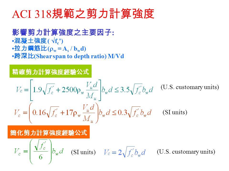 影響剪力計算強度之主要因子 : 混凝土強度 (  f c ') 拉力鋼筋比 (  w = A s / b w d) 跨深比 (Shear span to depth ratio) M/Vd ACI 318 規範之剪力計算強度 精確剪力計算強度經驗公式 簡化剪力計算強度經驗公式 (U.S. cus
