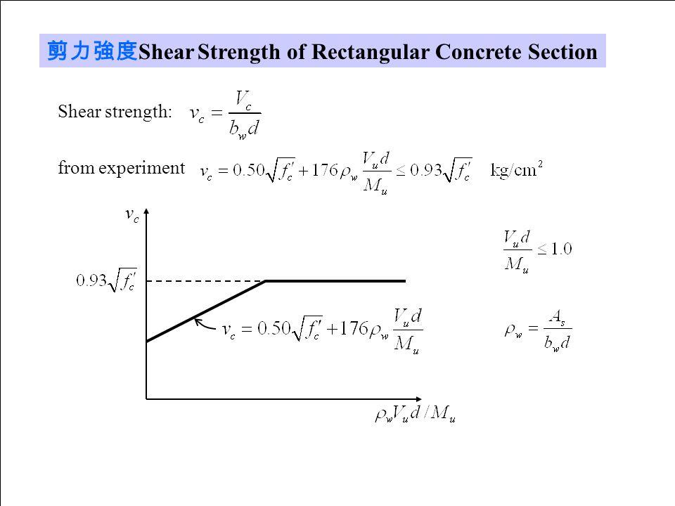 剪力強度 Shear Strength of Rectangular Concrete Section Shear strength: from experiment vcvc