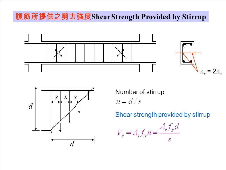 腹筋所提供之剪力強度 Shear Strength Provided by Stirrup d d sss Number of stirrup Shear strength provided by stirrup A v = 2A s
