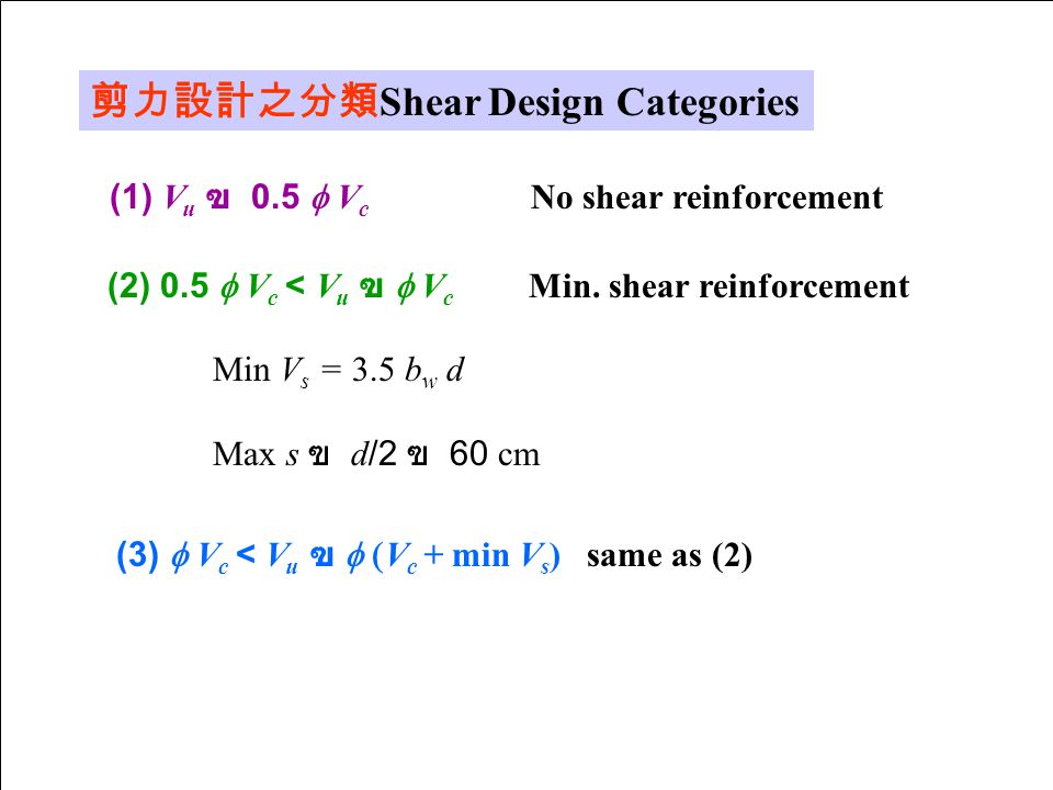 剪力設計之分類 Shear Design Categories (1) V u ฃ  0.5  V c No shear reinforcement (2) 0.5  V c < V u ฃ  V c Min. shear reinforcement Min V s = 3.5 b