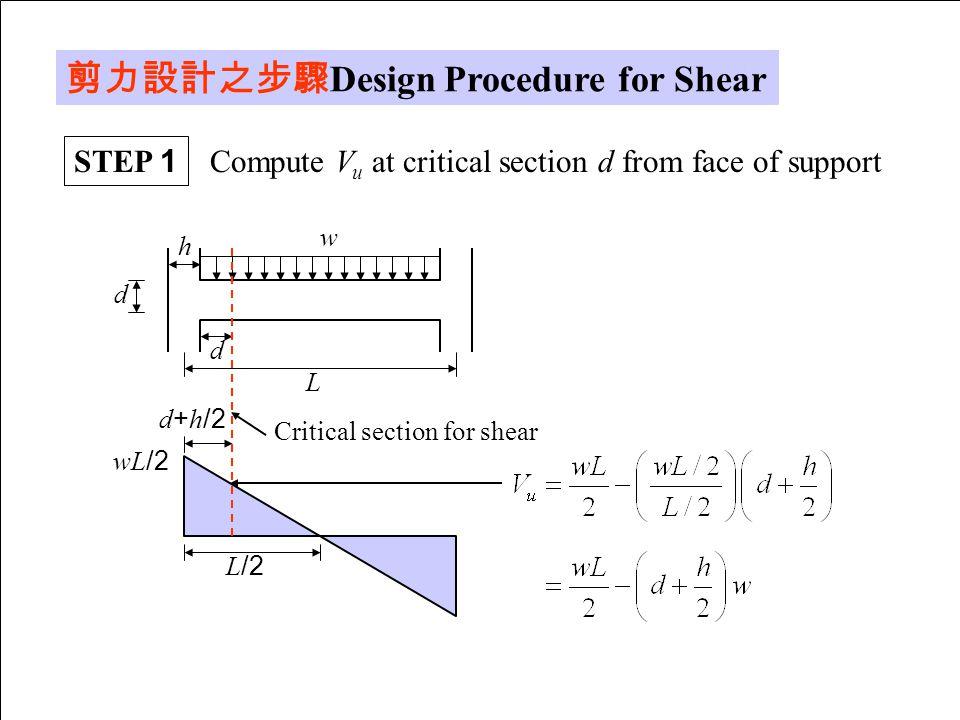 剪力設計之步驟 Design Procedure for Shear STEP 1 Compute V u at critical section d from face of support h d L w d d+h/2 wL/2 L/2 Critical section for shear