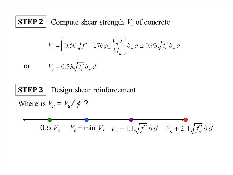 STEP 2 Compute shear strength V c of concrete or STEP 3 Design shear reinforcement Where is V n = V u /  ? 0.5 V c V c + min V s