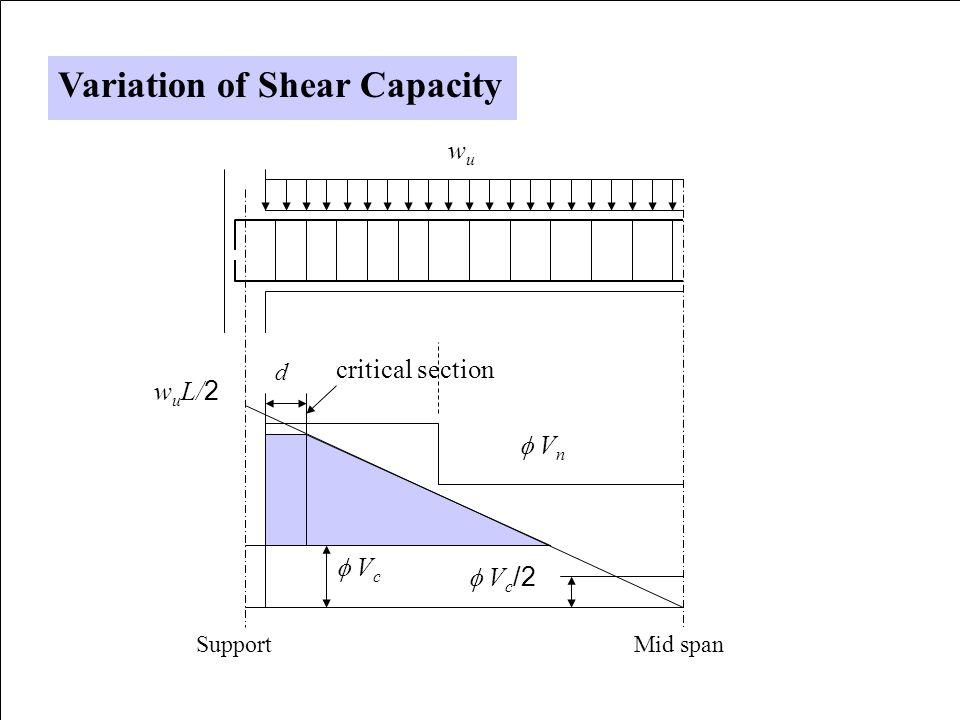 Variation of Shear Capacity Mid spanSupport d critical section w u L/2  V c  V c /2 wuwu  V n