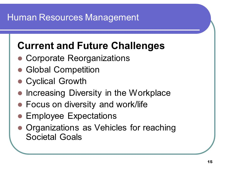 15 Human Resources Management Current and Future Challenges Corporate Reorganizations Global Competition Cyclical Growth Increasing Diversity in the W