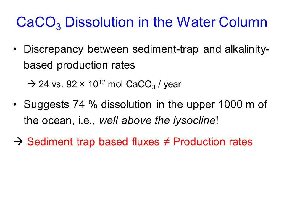 CaCO 3 Dissolution in the Water Column Discrepancy between sediment-trap and alkalinity- based production rates  24 vs. 92 × 10 12 mol CaCO 3 / year