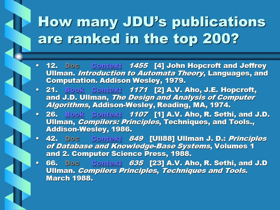 How many JDU's publications are ranked in the top 200.
