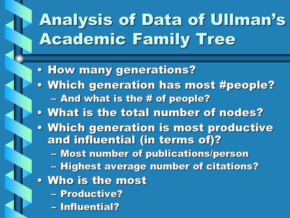 Analysis of Data of Ullman's Academic Family Tree How many generations?How many generations.