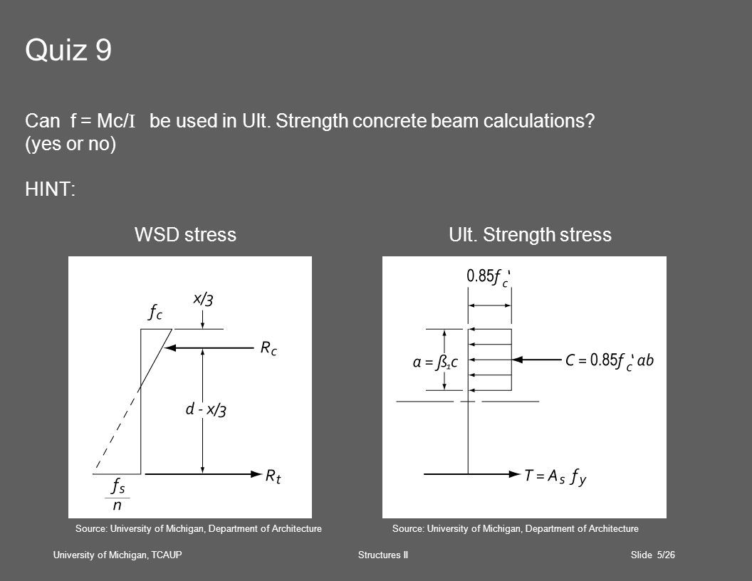 University of Michigan, TCAUP Structures II Slide 5/26 Quiz 9 Can f = Mc/ I be used in Ult.