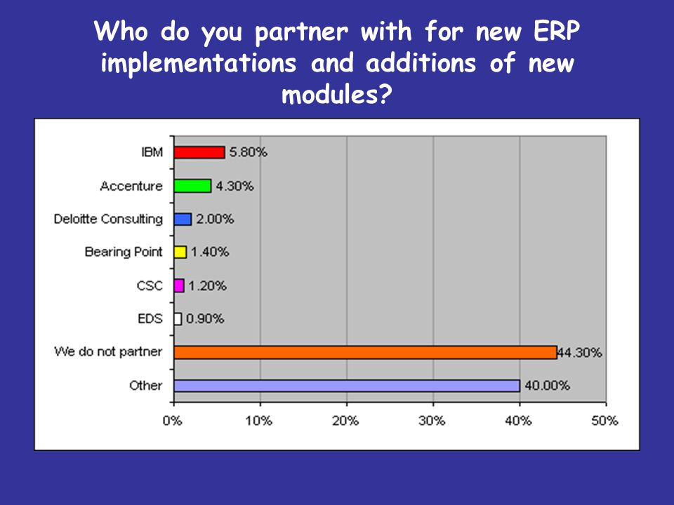 Who do you partner with for new ERP implementations and additions of new modules?