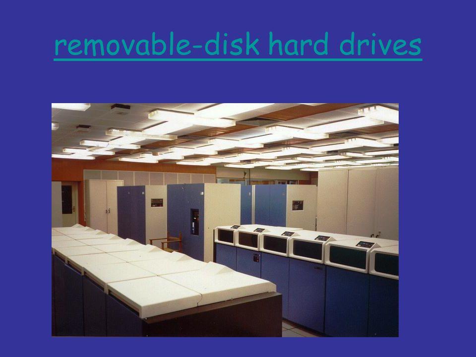 removable-disk hard drives