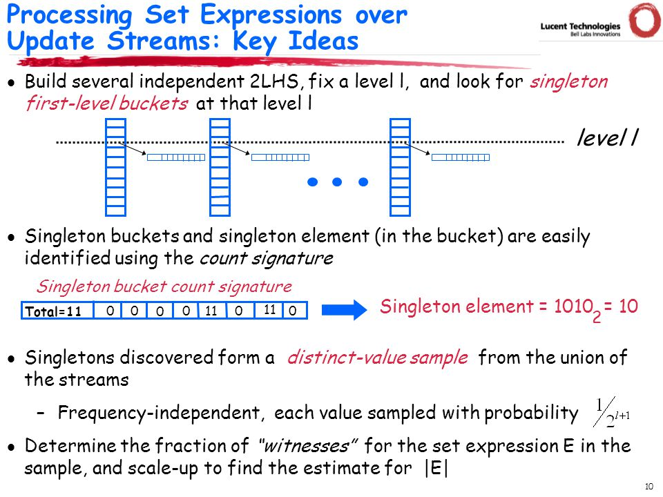 10  Build several independent 2LHS, fix a level l, and look for singleton first-level buckets at that level l  Singleton buckets and singleton element (in the bucket) are easily identified using the count signature  Singletons discovered form a distinct-value sample from the union of the streams –Frequency-independent, each value sampled with probability  Determine the fraction of witnesses for the set expression E in the sample, and scale-up to find the estimate for |E| Processing Set Expressions over Update Streams: Key Ideas 0 Total=11 0 0 0110 0 Singleton element = 1010 = 10 2 Singleton bucket count signature level l
