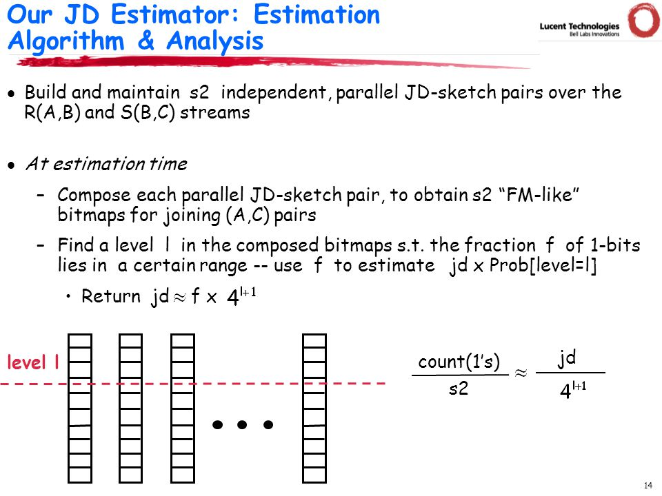 14  Build and maintain s2 independent, parallel JD-sketch pairs over the R(A,B) and S(B,C) streams  At estimation time –Compose each parallel JD-sketch pair, to obtain s2 FM-like bitmaps for joining (A,C) pairs –Find a level l in the composed bitmaps s.t.