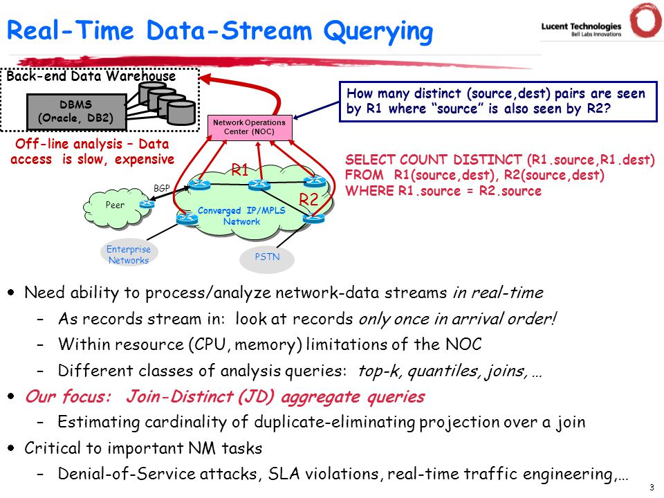 3 Real-Time Data-Stream Querying  Need ability to process/analyze network-data streams in real-time –As records stream in: look at records only once in arrival order.