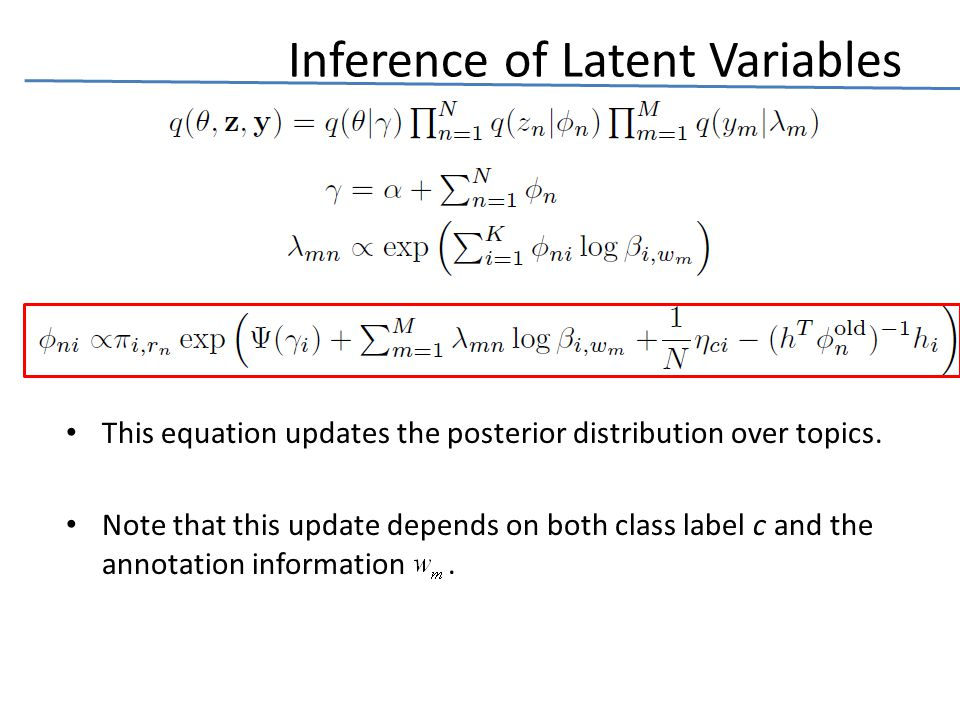 Inference of Latent Variables This equation updates the posterior distribution over topics.