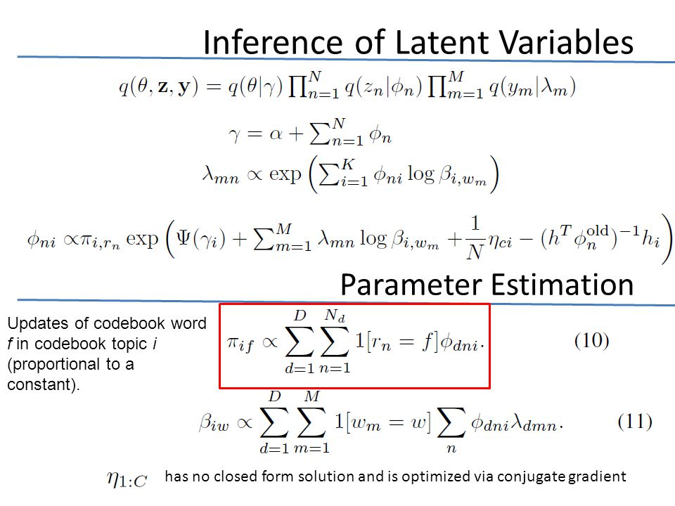 Inference of Latent Variables Parameter Estimation has no closed form solution and is optimized via conjugate gradient Updates of codebook word f in codebook topic i (proportional to a constant).