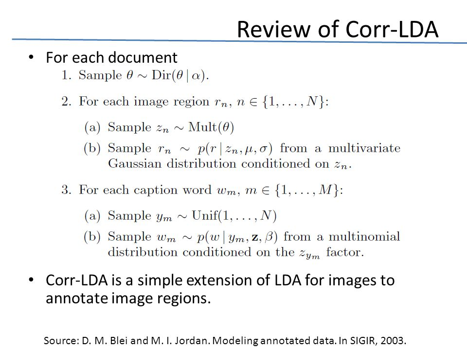 Review of Corr-LDA For each document Corr-LDA is a simple extension of LDA for images to annotate image regions.