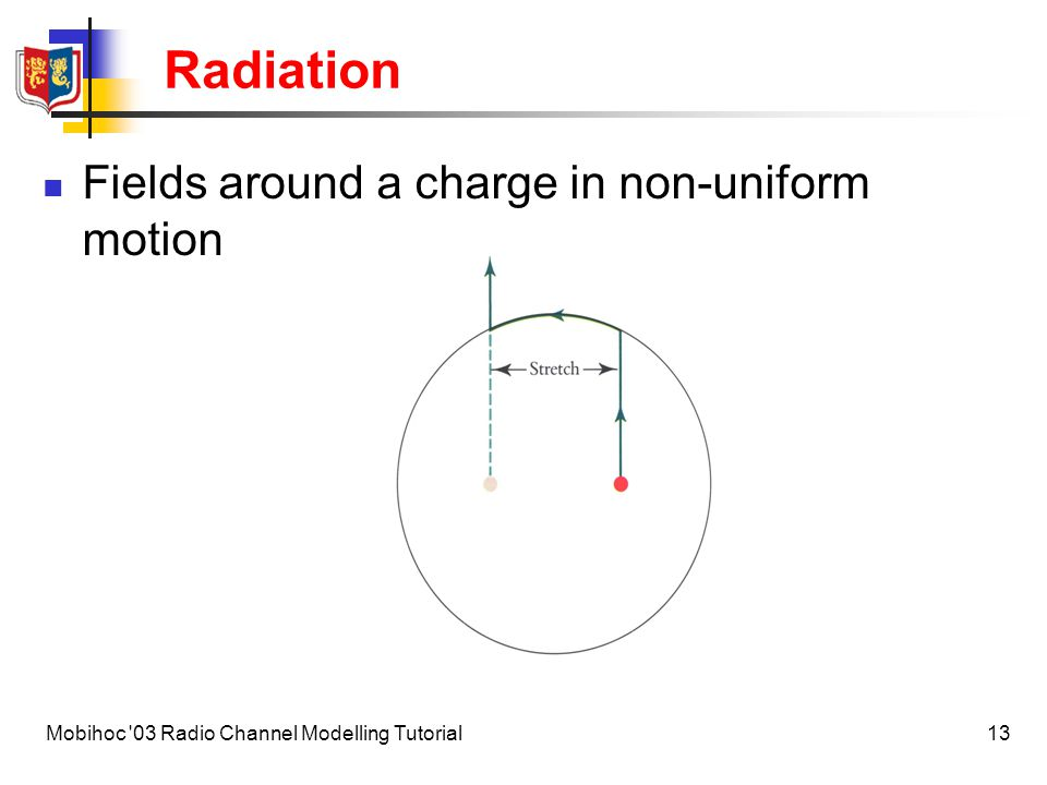 14Mobihoc 03 Radio Channel Modelling Tutorial Radiation Fields around a charge in non-uniform motion