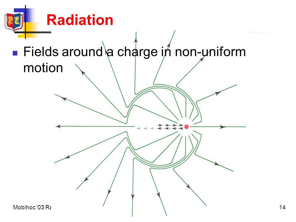 15Mobihoc 03 Radio Channel Modelling Tutorial Radiation Radiated fields proportional to charge acceleration (current proportional to charge velocity) and number of charges Radiated wave is spherical provided the observation point is far enough away from the source Radiated wave is transverse electromagnetic The field magnitude is proportional to the sine of the angle from the axis of charge acceleration Small antenna (Length & constant current ) in the far-field