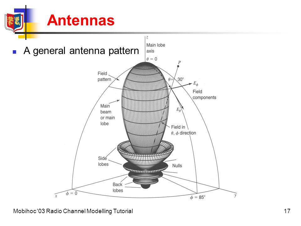 18Mobihoc 03 Radio Channel Modelling Tutorial Antennas Radiation pattern: a polar plot of power radiated per unit solid angle (radiation intensity) Directional vs.