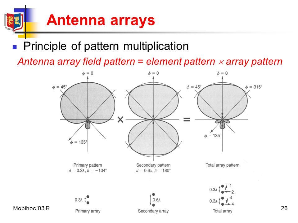 27Mobihoc 03 Radio Channel Modelling Tutorial Antenna arrays Broadside array: main lobe perpendicular to array End-fire array: main lobe along array 2D, 3D arrays Side-lobe tapering via amplitude distribution functions Grating lobes