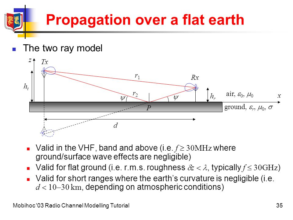 36Mobihoc 03 Radio Channel Modelling Tutorial Propagation over flat earth The path difference between the direct and ground-reflected paths is and this corresponds to a phase difference The total electric field at the receiver is given by The angles  and  are the elevation and azimuth angles of the direct and ground reflected paths measured from the boresight of the transmitting antenna radiation pattern