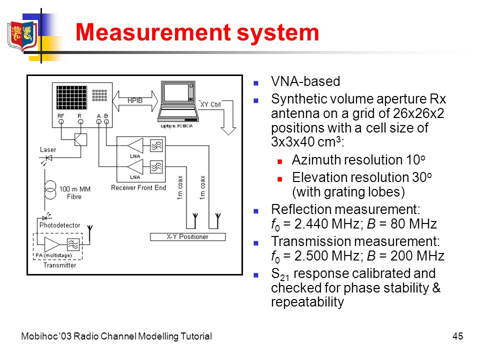 46Mobihoc 03 Radio Channel Modelling Tutorial Measurement location Four-storey brick building 25 cm thick exterior walls 12 cm thick interior walls Foyer near T-junction Corridor along length Offices & labs either side of corridor Staircases at ends surrounded by offices Exterior wall structure: windows with ledges, small balcony