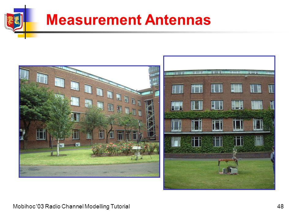 49Mobihoc 03 Radio Channel Modelling Tutorial Reflection measurement
