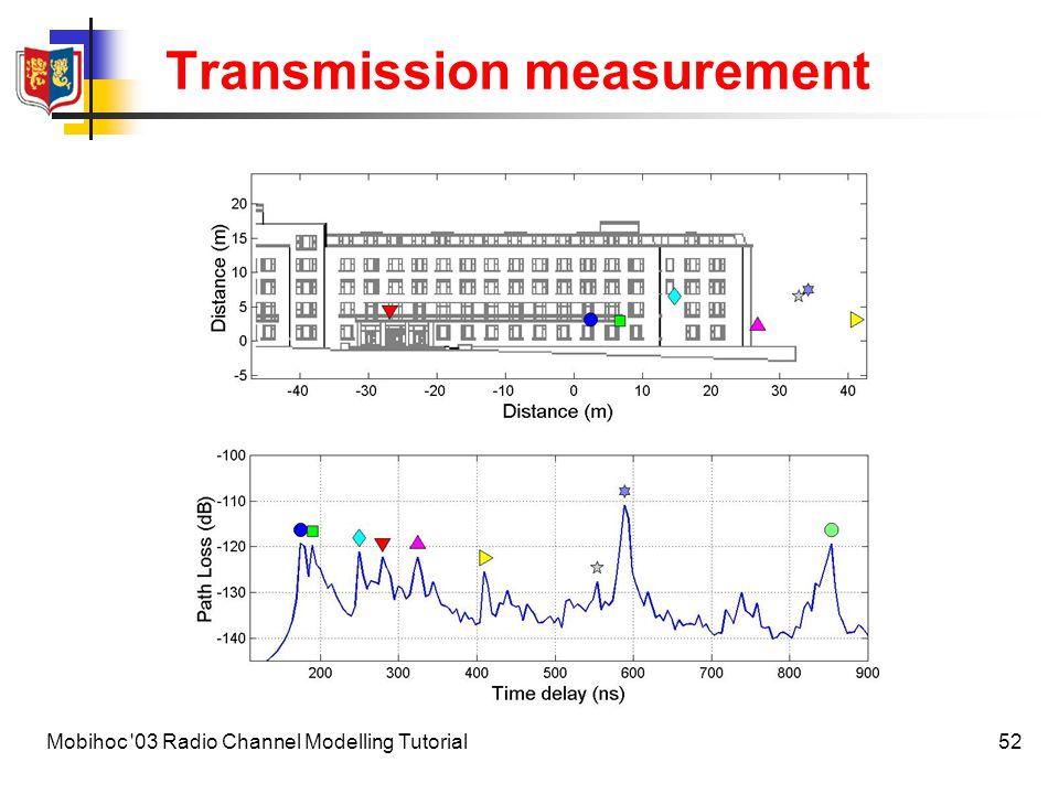 53Mobihoc 03 Radio Channel Modelling Tutorial Transmission measurement DelayPath loss Path length Map dist.