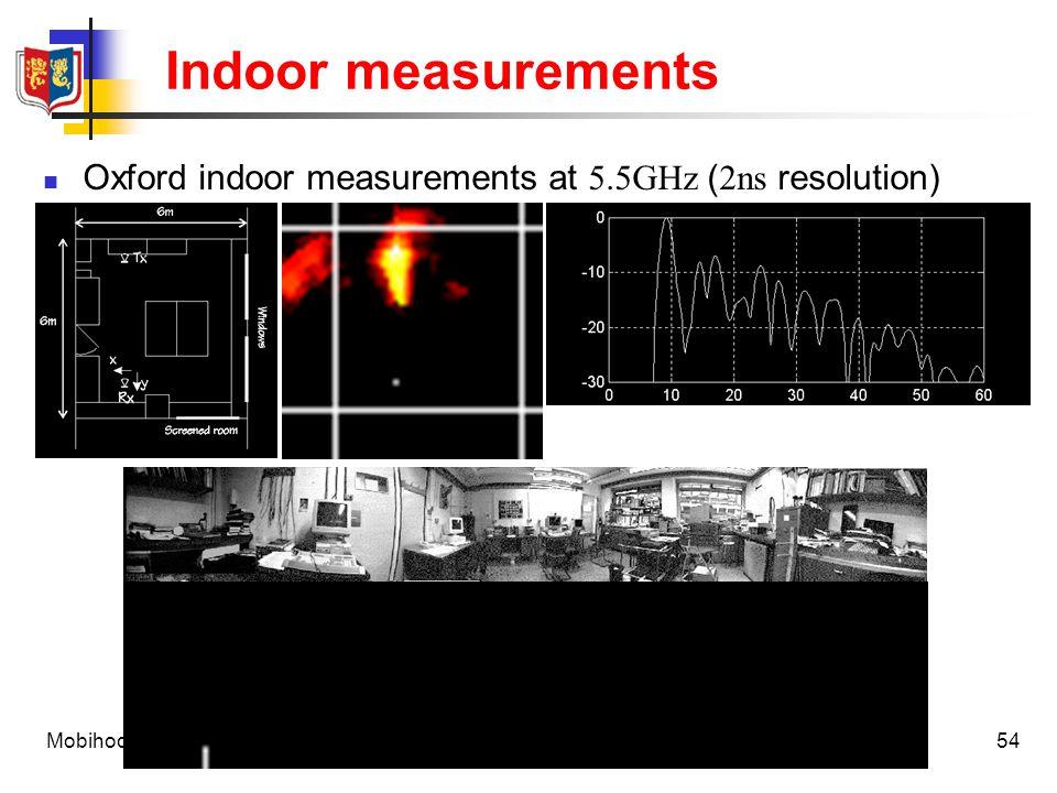 55Mobihoc 03 Radio Channel Modelling Tutorial Indoor measurements Oxford indoor measurements at 5.5GHz ( 2ns resolution)