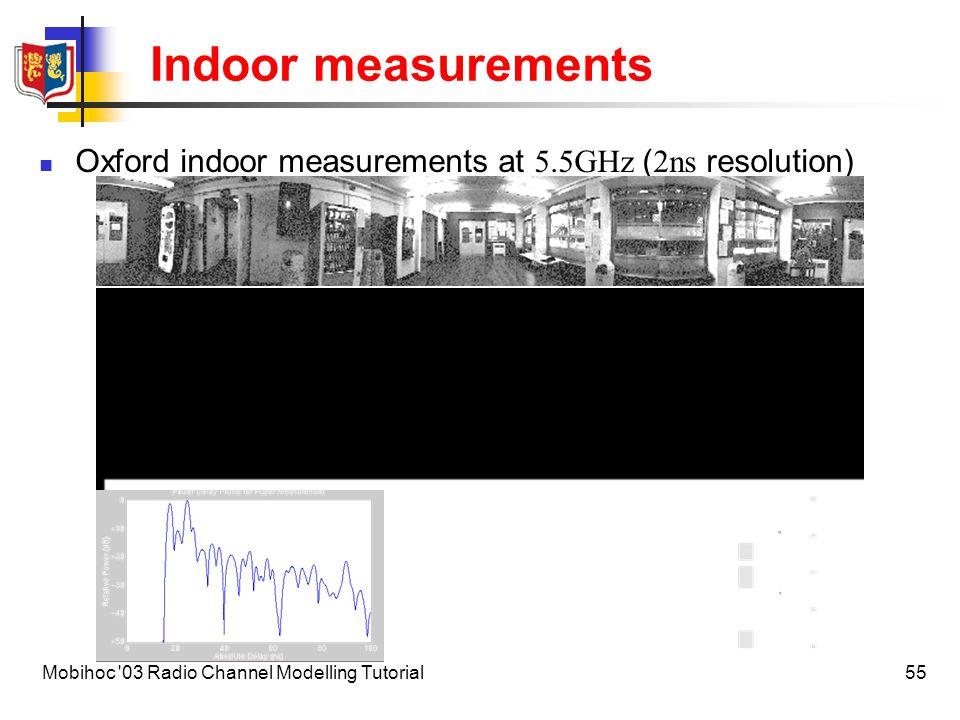 56Mobihoc 03 Radio Channel Modelling Tutorial Outdoor to Indoor measurements Oxford outdoor to indoor measurements at 2.44Hz ( 27ns resolution)
