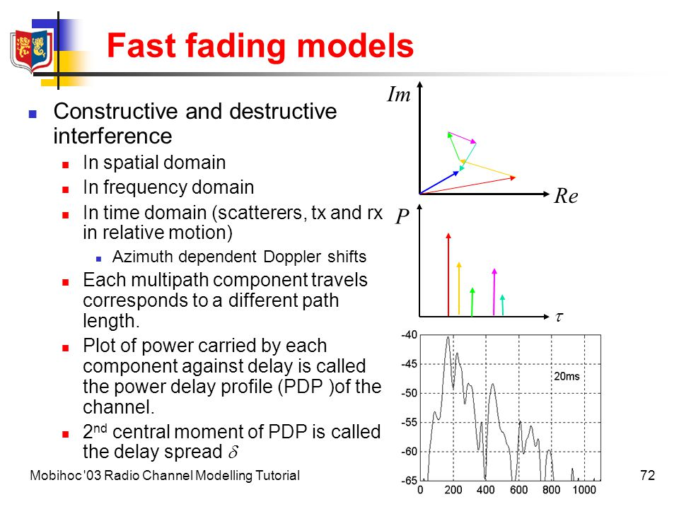 73Mobihoc 03 Radio Channel Modelling Tutorial Fast fading models The relation of the radio system channel bandwidth B ch to the delay spread  is very important Narrowband channel (flat fading, negligible inter-symbol interference (ISI), diversity antennas useful) Wideband channel (frequency selective fading, need equalisation (RAKE receiver) or spread spectrum techniques (W-CDMA, OFDM, etc.) to avoid/limit ISI) Fast fading refers to very rapid variations in signal strength ( 20 to in excess of 50dB in magnitude) typically in an analogue narrowband channel Dominant LOS component  Rician fading NLOS components of similar magnitude  Rayleigh fading