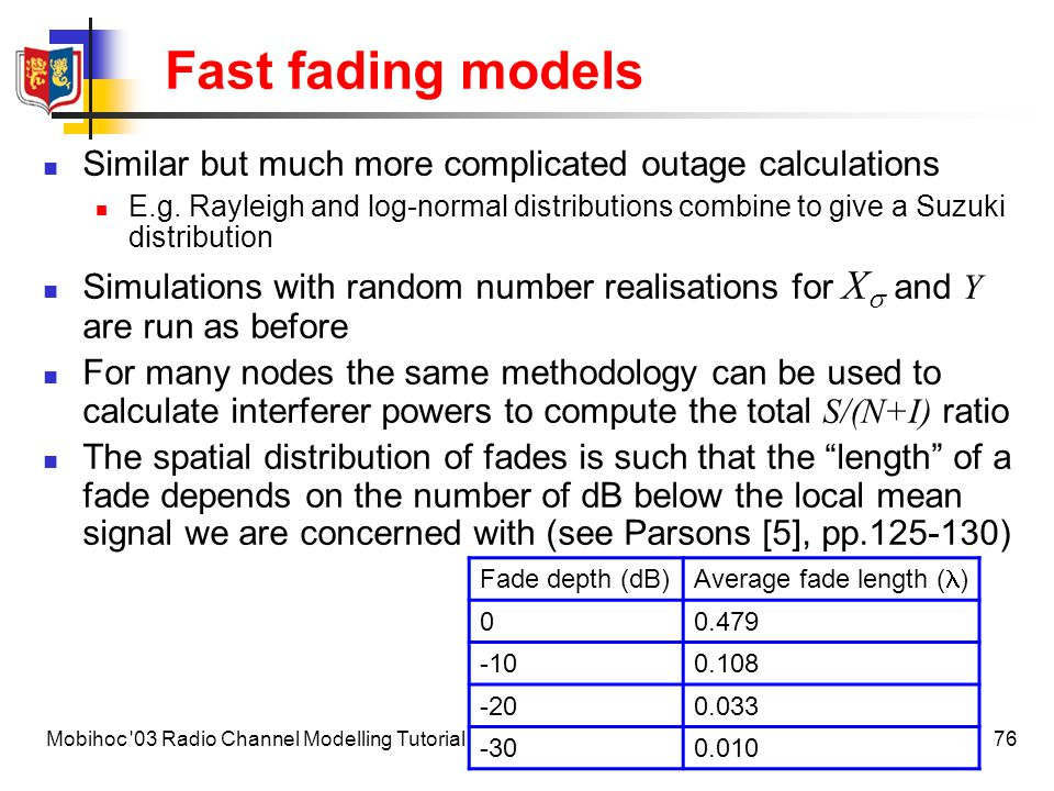 77Mobihoc 03 Radio Channel Modelling Tutorial Delay spread models To determine whether simple propagation models are suitable for predicting the performance of digital communications systems, we need to have a simple channel dispersion model The simplest possible model for the PDP is that of an exponential decay function where S is (approximately) the r.m.s.