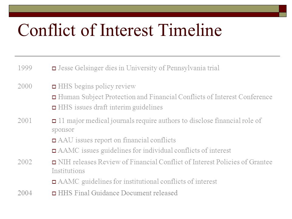 Conflict of Interest Timeline 1999  Jesse Gelsinger dies in University of Pennsylvania trial 2000  HHS begins policy review  Human Subject Protection and Financial Conflicts of Interest Conference  HHS issues draft interim guidelines 2001  11 major medical journals require authors to disclose financial role of sponsor  AAU issues report on financial conflicts  AAMC issues guidelines for individual conflicts of interest 2002  NIH releases Review of Financial Conflict of Interest Policies of Grantee Institutions  AAMC guidelines for institutional conflicts of interest 2004  HHS Final Guidance Document released