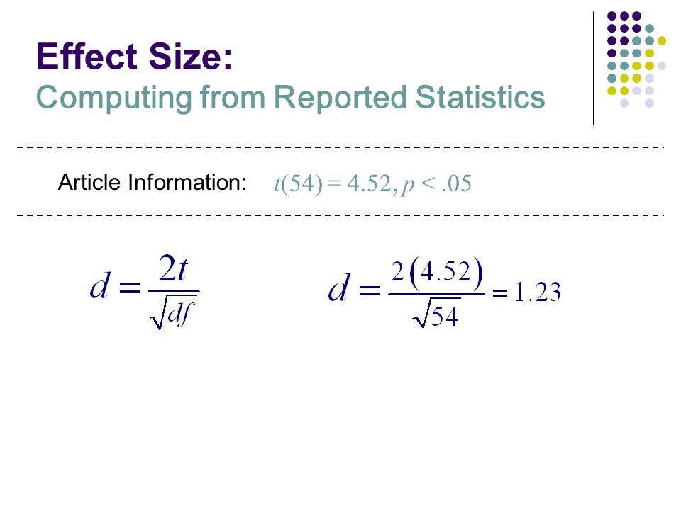 t(54) = 4.52, p <.05 Effect Size: Computing from Reported Statistics Article Information: