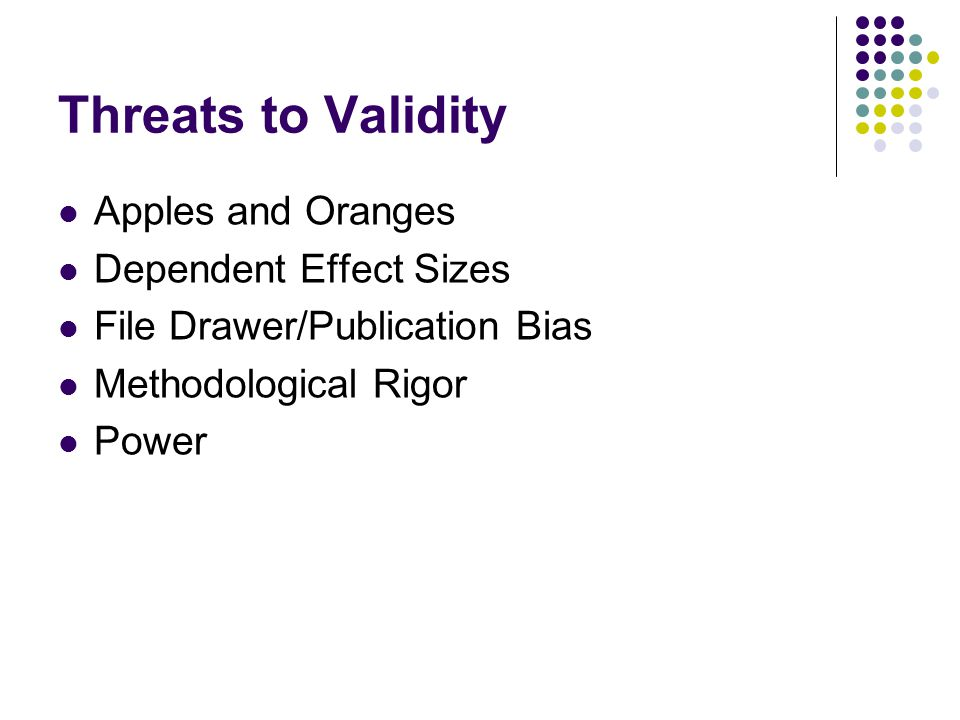 Threats to Validity Apples and Oranges Dependent Effect Sizes File Drawer/Publication Bias Methodological Rigor Power