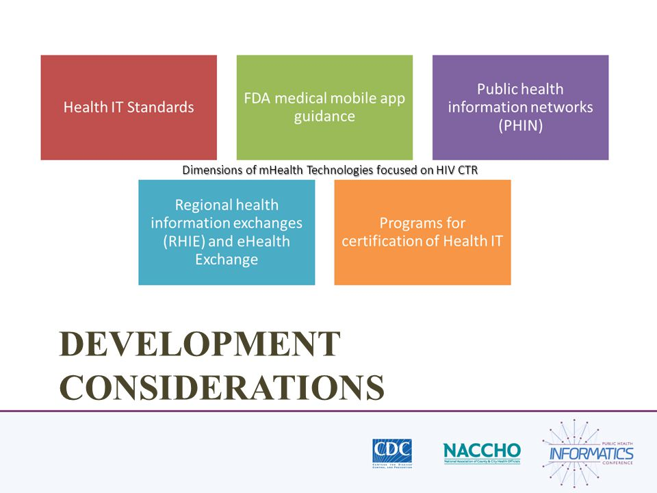 DEVELOPMENT CONSIDERATIONS Dimensions of mHealth Technologies focused on HIV CTR