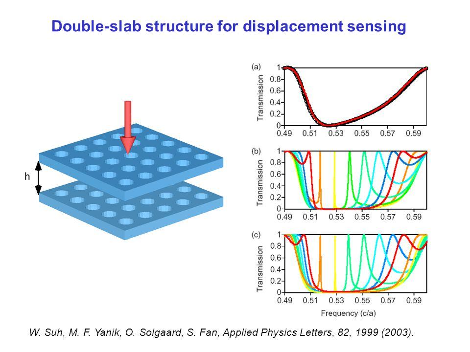 W. Suh, M. F. Yanik, O. Solgaard, S. Fan, Applied Physics Letters, 82, 1999 (2003).