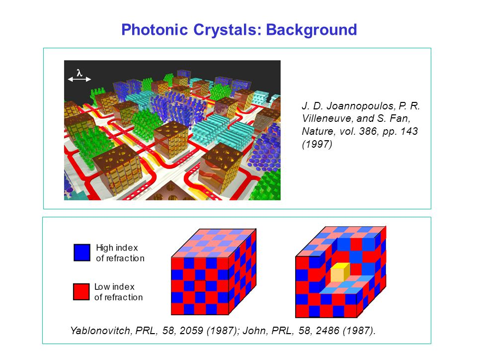 Photonic Crystals: Background J. D. Joannopoulos, P.