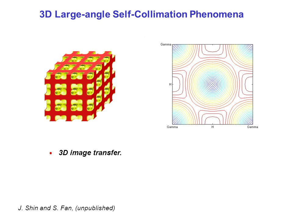 3D Large-angle Self-Collimation Phenomena  3D image transfer. J. Shin and S. Fan, (unpublished)