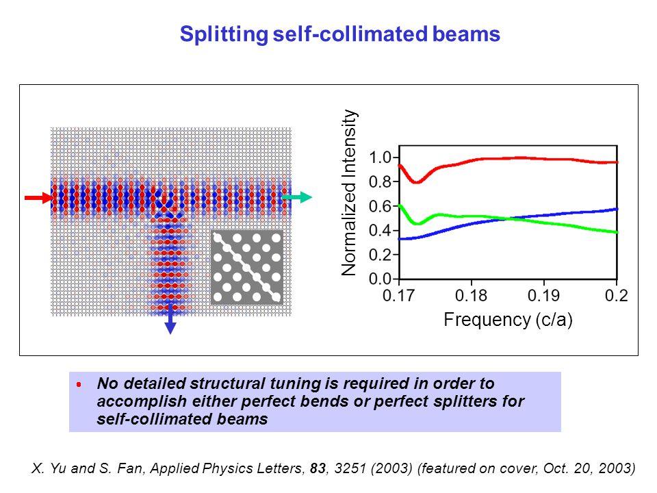 M.F. Yanik, S. Fan, M. Soljacic, Applied Physics Letters, vol.