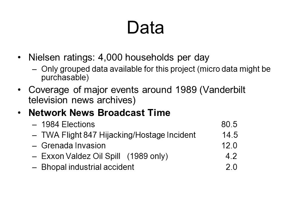 Data Nielsen ratings: 4,000 households per day –Only grouped data available for this project (micro data might be purchasable) Coverage of major events around 1989 (Vanderbilt television news archives) Network News Broadcast Time –1984 Elections 80.5 –TWA Flight 847 Hijacking/Hostage Incident 14.5 –Grenada Invasion 12.0 –Exxon Valdez Oil Spill (1989 only) 4.2 –Bhopal industrial accident 2.0