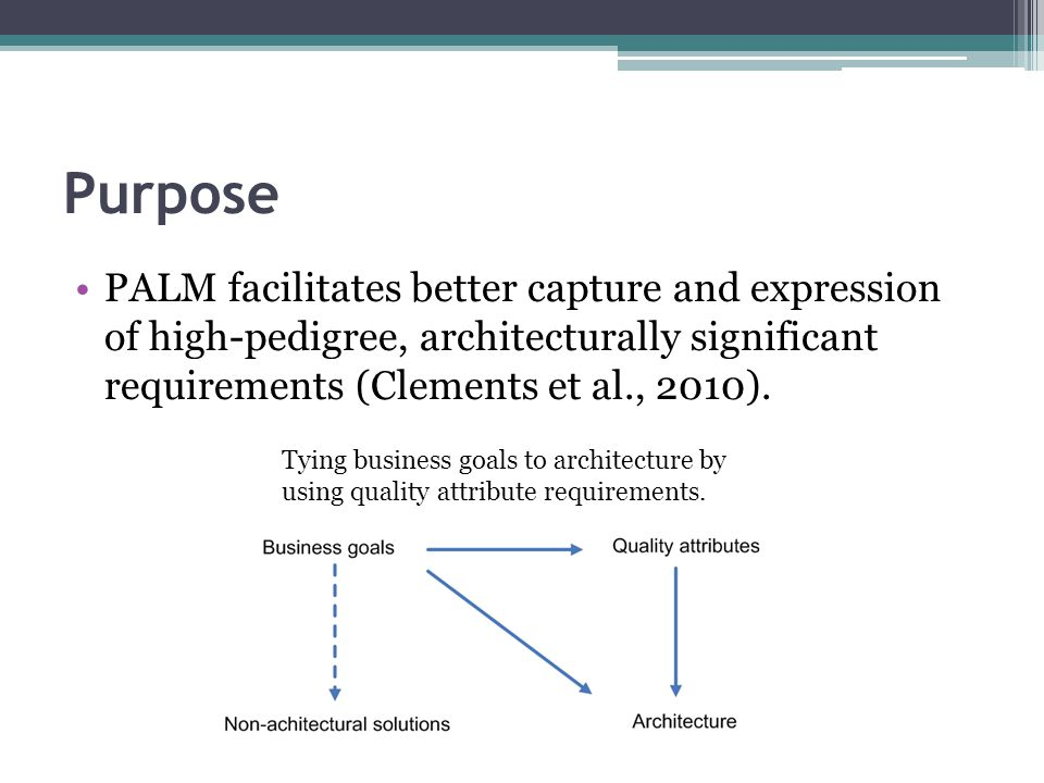 Purpose PALM facilitates better capture and expression of high-pedigree, architecturally significant requirements (Clements et al., 2010).