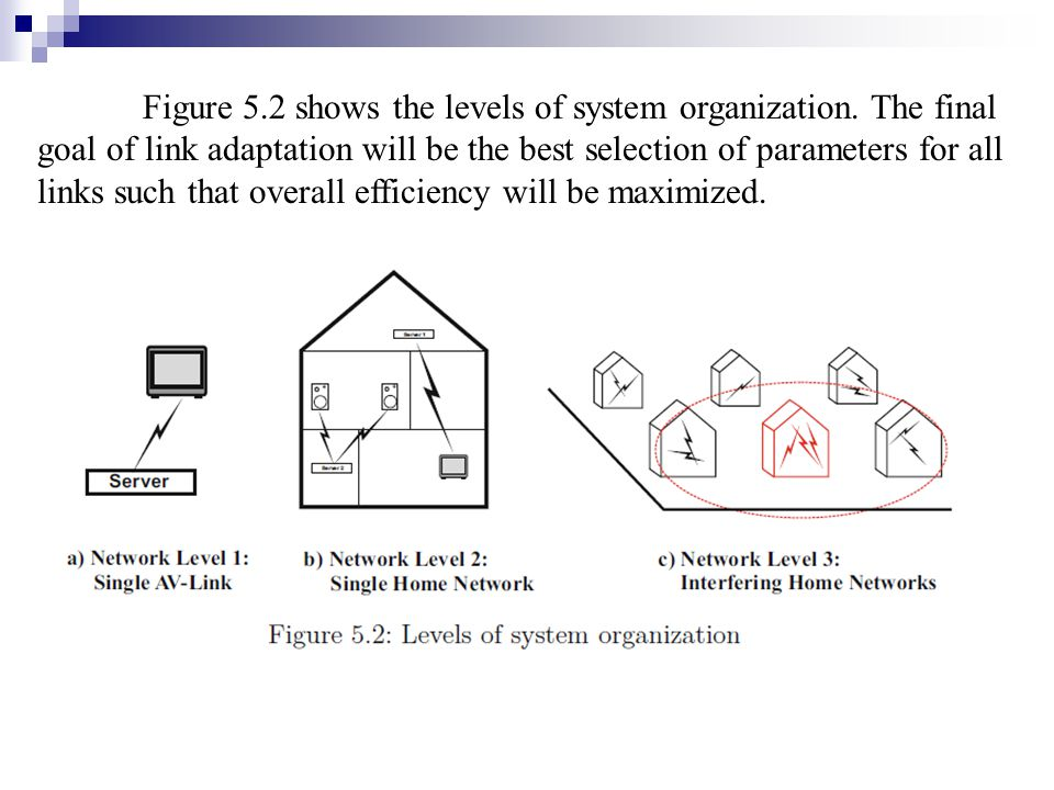Efficient link adaptation requires knowledge about the channel, e.g., transfer function or packet transmission statistics.
