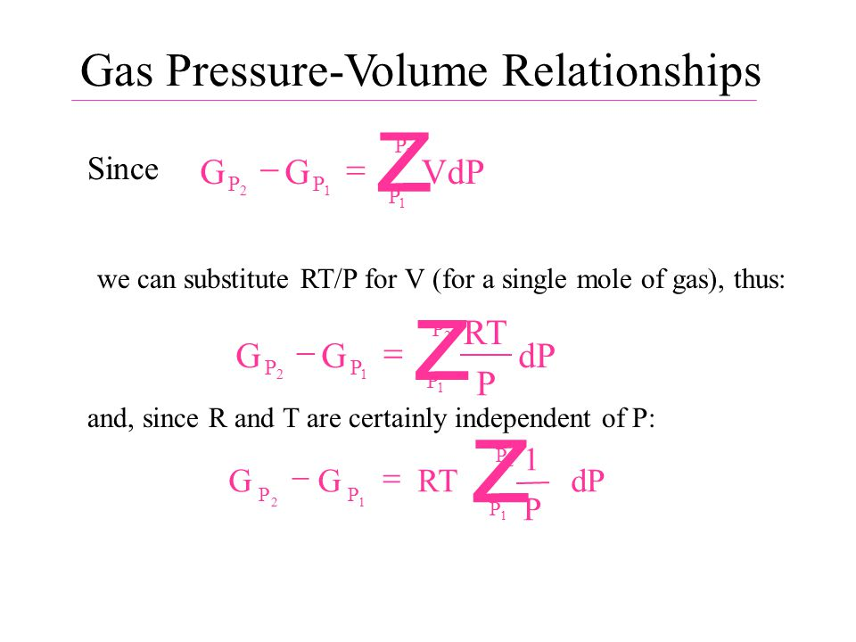 Gas Pressure-Volume Relationships Since we can substitute RT/P for V (for a single mole of gas), thus: and, since R and T are certainly independent of P: GGVdP PP P P 21 1 2  z GG RT P dP PP P P 21 1 2  z z GGRT P dP PP P P 21 1 2  1