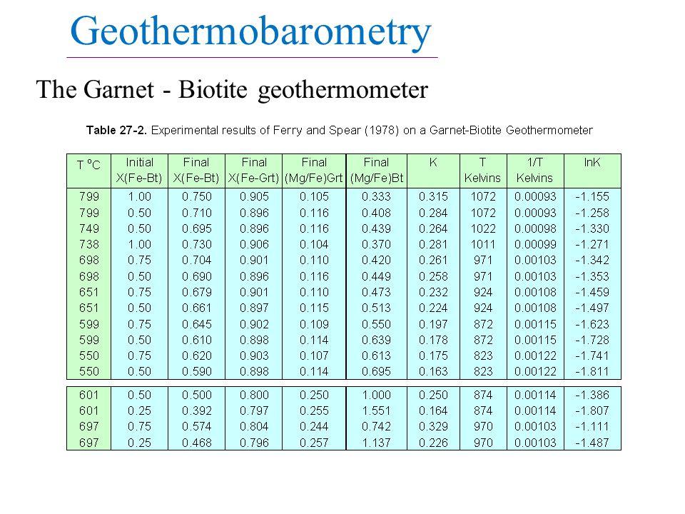 Geothermobarometry The Garnet - Biotite geothermometer