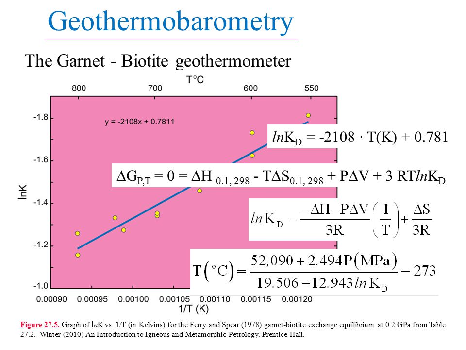 Geothermobarometry The Garnet - Biotite geothermometer Figure 27.5.