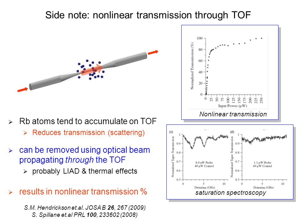Side note: nonlinear transmission through TOF  Rb atoms tend to accumulate on TOF  Reduces transmission (scattering)  can be removed using optical beam propagating through the TOF  probably LIAD & thermal effects  results in nonlinear transmission % Nonlinear transmission saturation spectroscopy S.M.